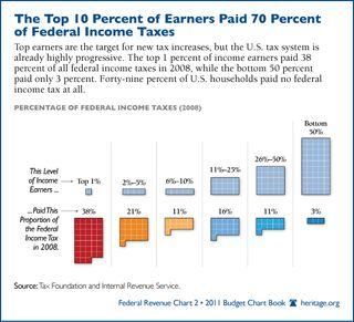Top10-percent-income-earners-600