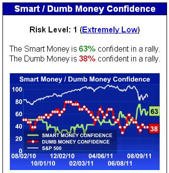 Smart Dumb Money 9.6.2011